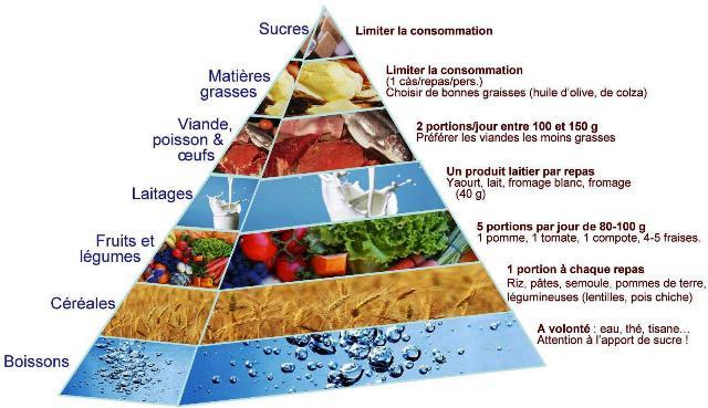Rencontre nutrition sante zouk tv