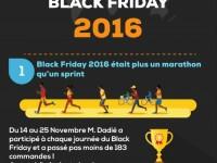Les commandes multipliées par 6 et plus de 1 000 000 de visiteurs pour le Black Friday 2016 de Jumia Côte d'Ivoire